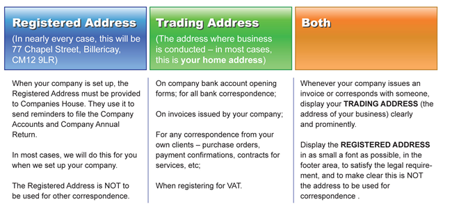 how to see if a business is registered
